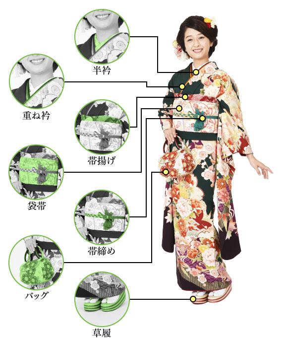 重ね衿、半衿、袋帯、袋揚げ、バッグ、帯締め、草履
