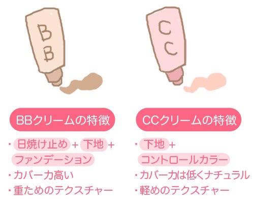 img_cc_cream1