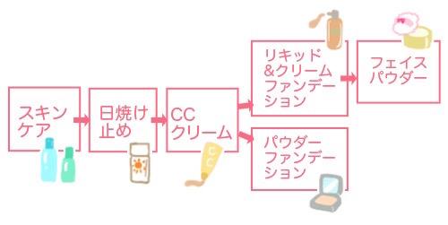 img_cc_cream3